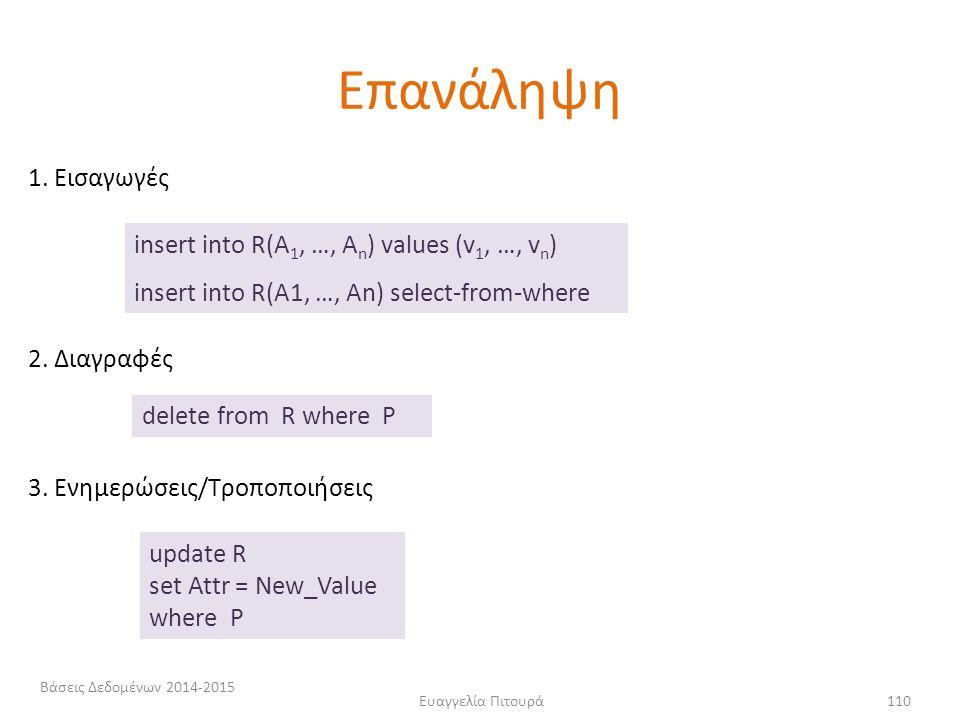 Επανάληψη 1. Εισαγωγές insert into R(A1, …, An) values (v1, …, vn)
