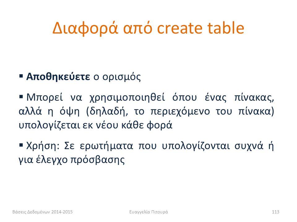Διαφορά από create table