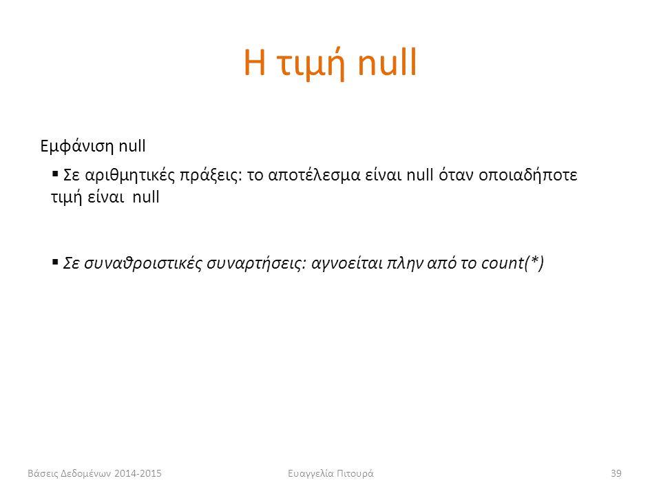 Η τιμή null Εμφάνιση null