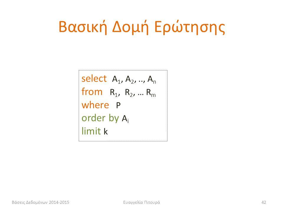 Βασική Δομή Ερώτησης select Α1, Α2, .., Αn from R1, R2, … Rm where P