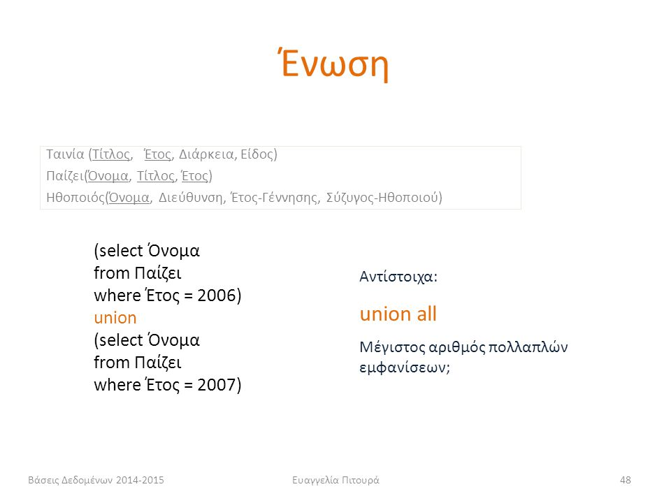 Ένωση union all (select Όνομα from Παίζει where Έτος = 2006) union