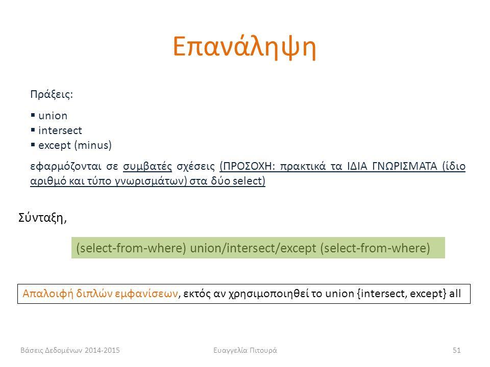 Επανάληψη Πράξεις: union. intersect. except (minus)