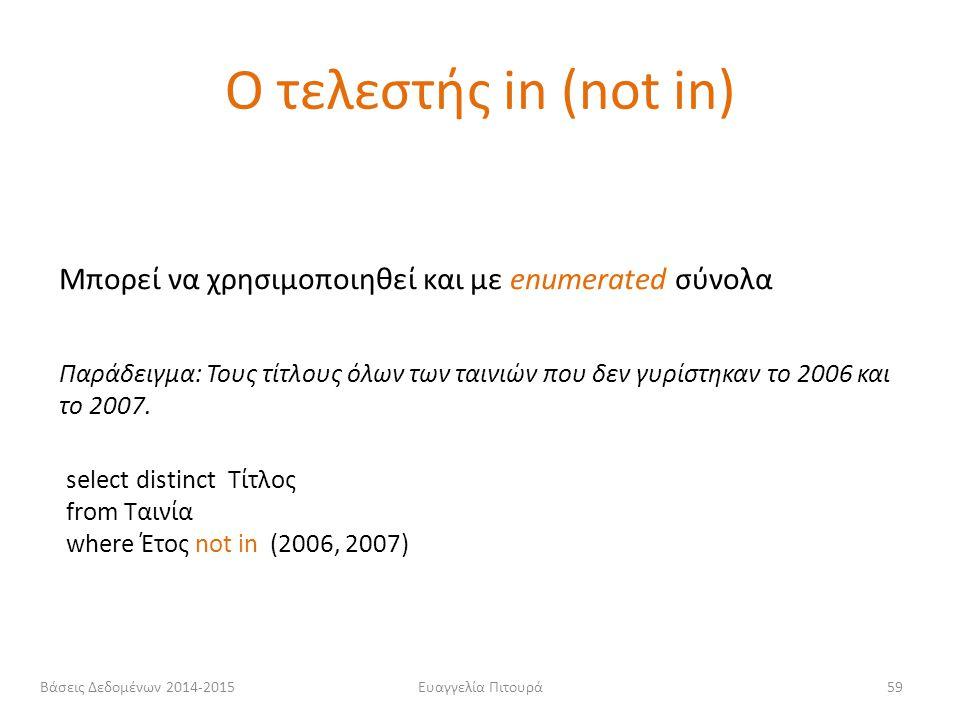 Ο τελεστής in (not in) Μπορεί να χρησιμοποιηθεί και με enumerated σύνολα.