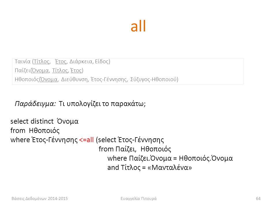 all Παράδειγμα: Τι υπολογίζει το παρακάτω; select distinct Όνομα