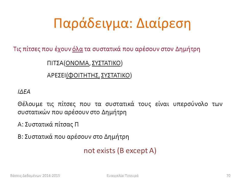 Παράδειγμα: Διαίρεση not exists (B except A)