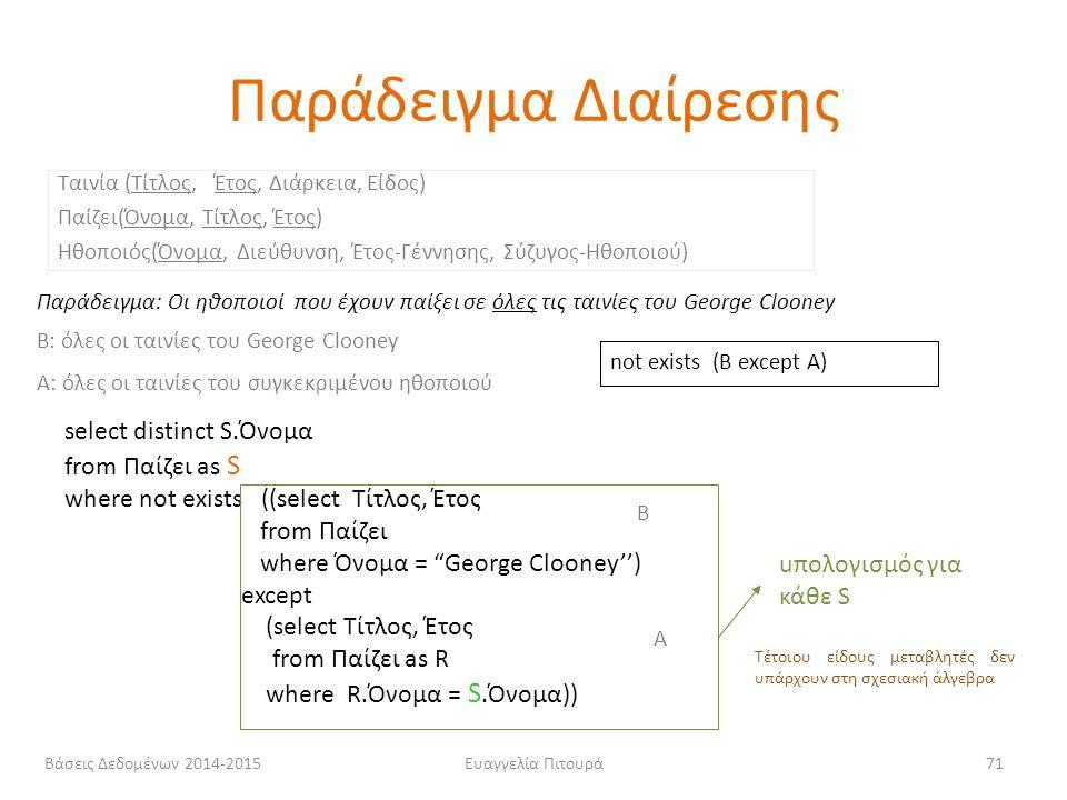 Παράδειγμα Διαίρεσης select distinct S.Όνομα from Παίζει as S