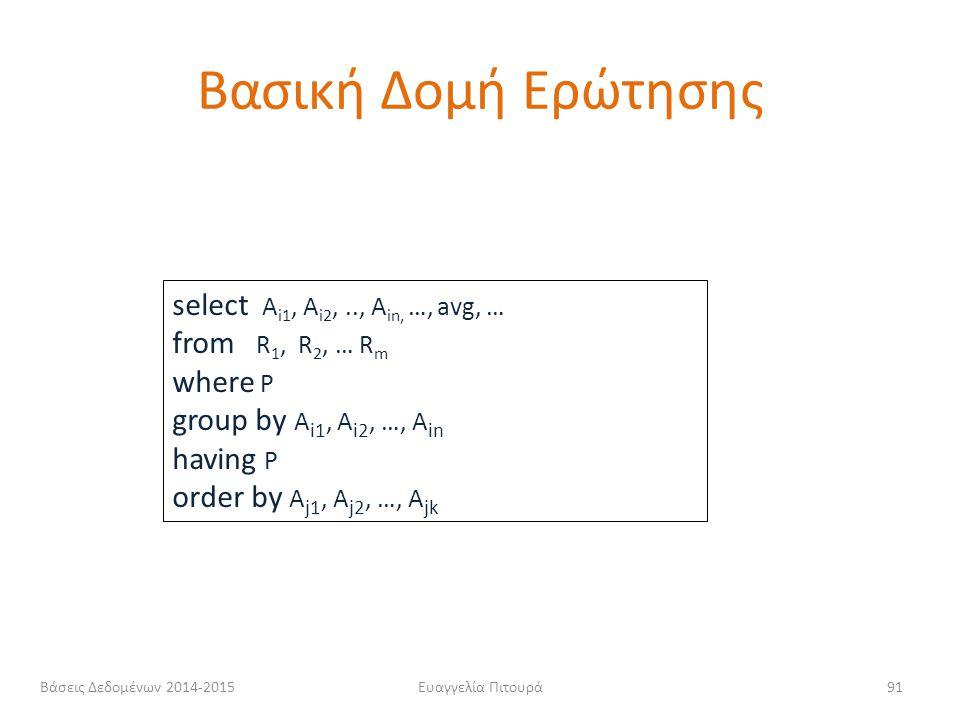 Βασική Δομή Ερώτησης select Αi1, Αi2, .., Αin, …, avg, …