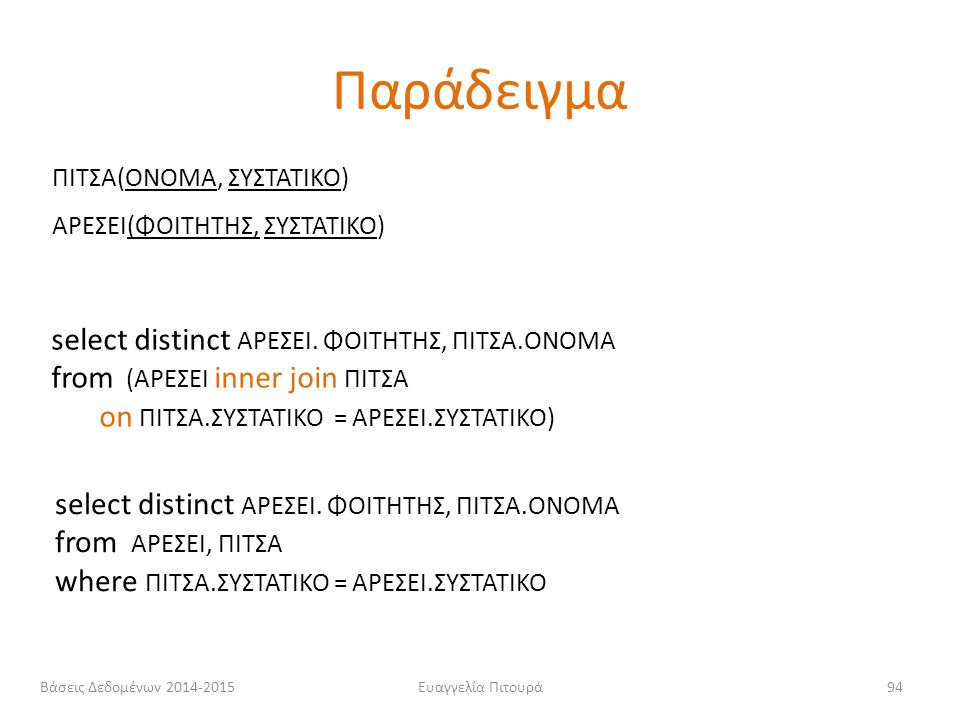 Παράδειγμα select distinct ΑΡΕΣΕΙ. ΦΟΙΤΗΤΗΣ, ΠΙΤΣΑ.ΟΝΟΜΑ