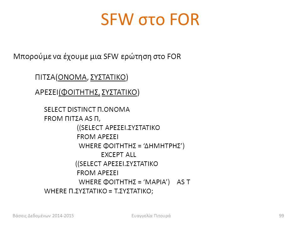 SFW στο FOR Μπορούμε να έχουμε μια SFW ερώτηση στο FOR