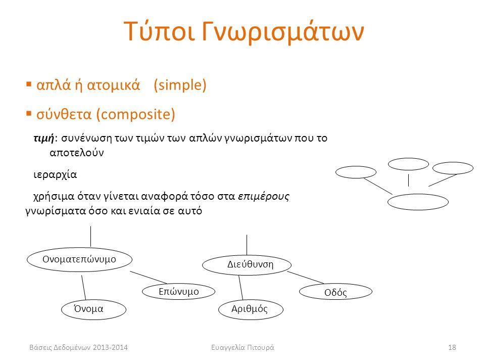 Τύποι Γνωρισμάτων απλά ή ατομικά (simple) σύνθετα (composite)
