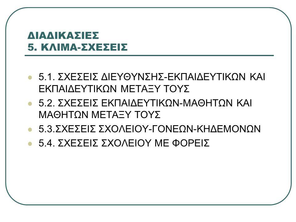 ΔΙΑΔΙΚΑΣΙΕΣ 5. ΚΛΙΜΑ-ΣΧΕΣΕΙΣ