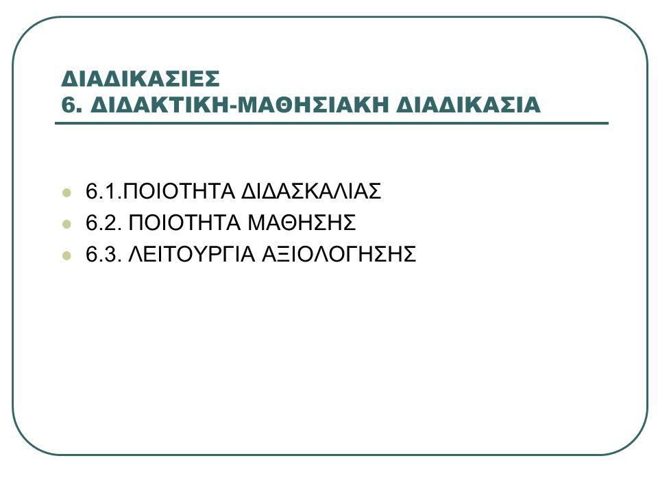 ΔΙΑΔΙΚΑΣΙΕΣ 6. ΔΙΔΑΚΤΙΚΗ-ΜΑΘΗΣΙΑΚΗ ΔΙΑΔΙΚΑΣΙΑ