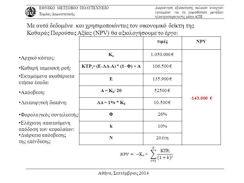 KTΡt= (Ε-ΛΔ-Α) * (1- Φ) + Α