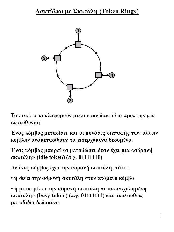 Δακτύλιοι με Σκυτάλη (Token Rings)