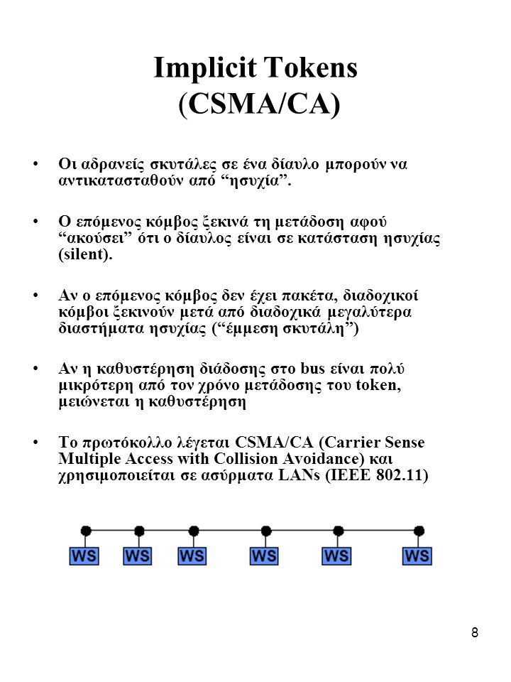 Implicit Tokens (CSMA/CA)
