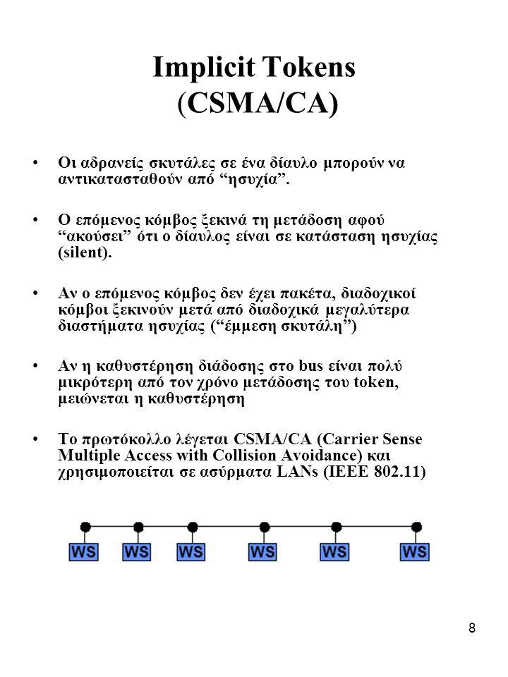 Implicit Tokens (CSMA/CA)