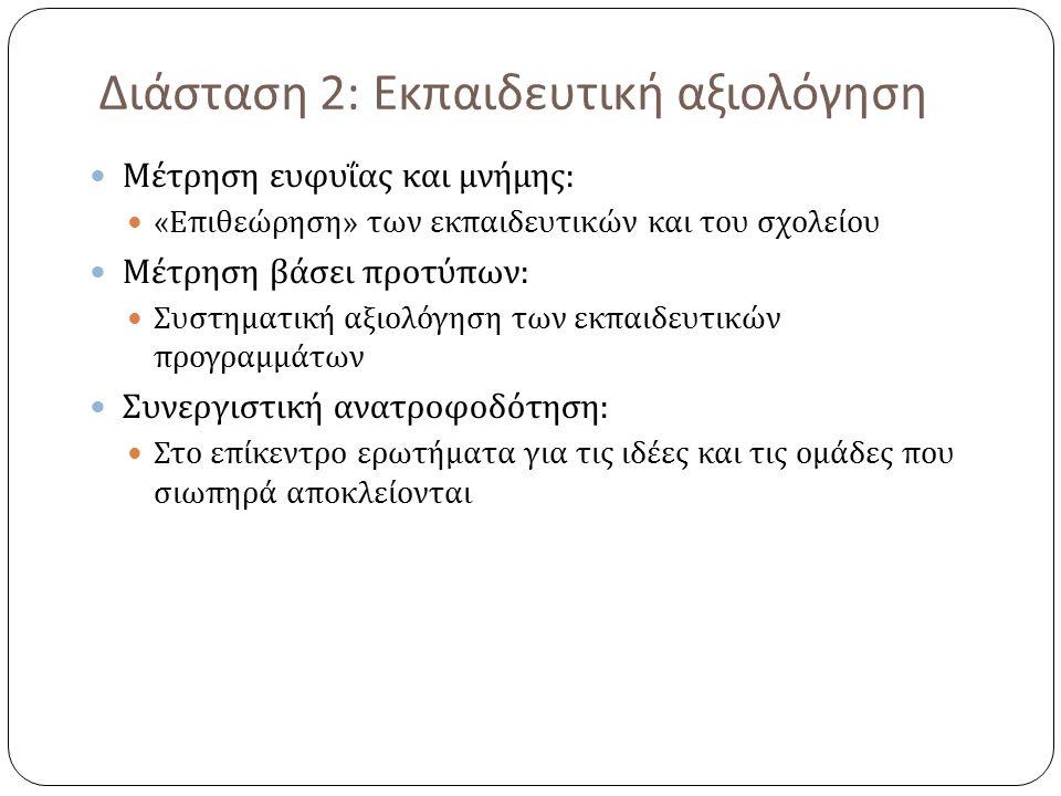 Διάσταση 2: Εκπαιδευτική αξιολόγηση