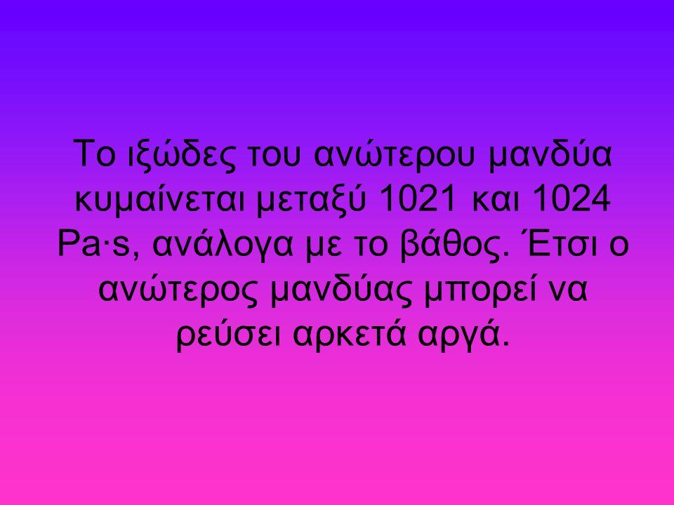 Το ιξώδες του ανώτερου μανδύα κυμαίνεται μεταξύ 1021 και 1024 Pa·s, ανάλογα με το βάθος.
