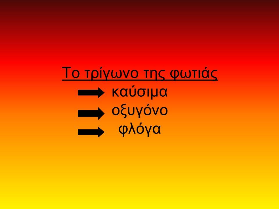 Το τρίγωνο της φωτιάς καύσιμα οξυγόνο φλόγα