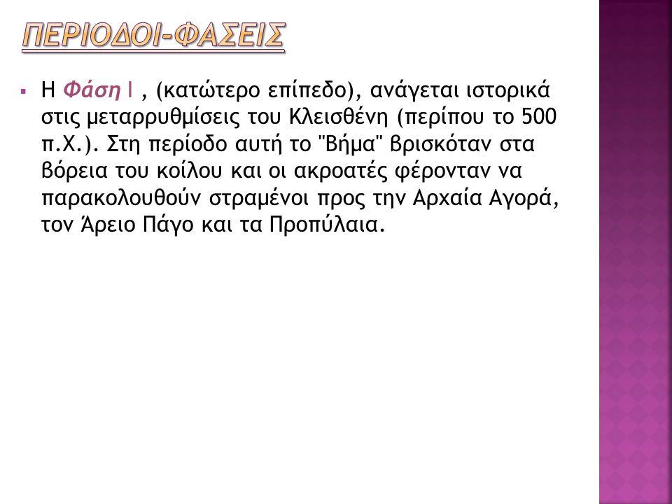 Περιοδοι-φασεισ