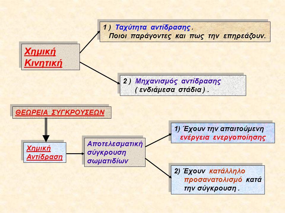 Χημική Κινητική 1 ) Ταχύτητα αντίδρασης .