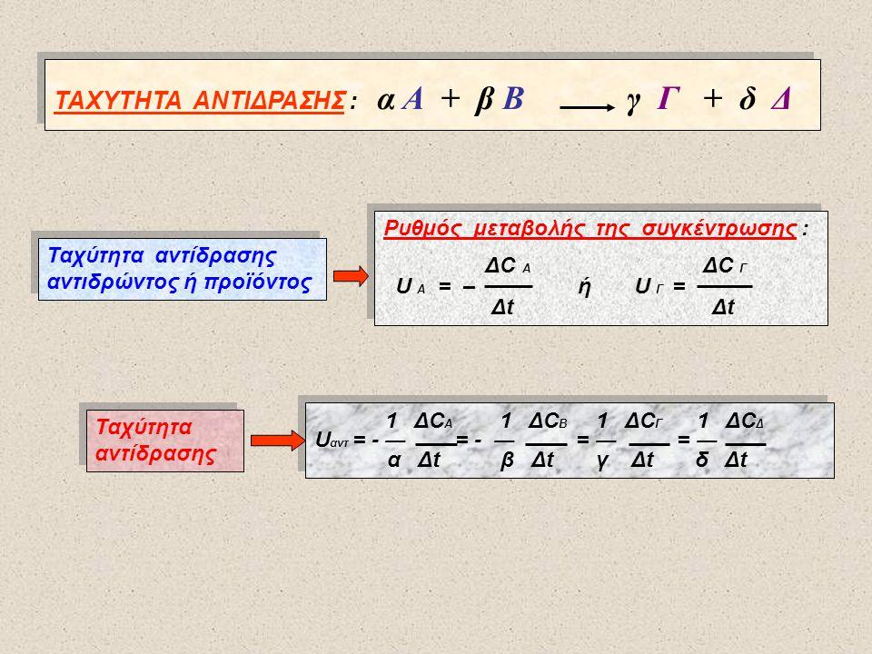 ΤΑΧΥΤΗΤΑ ΑΝΤΙΔΡΑΣΗΣ : α Α + β Β γ Γ + δ Δ