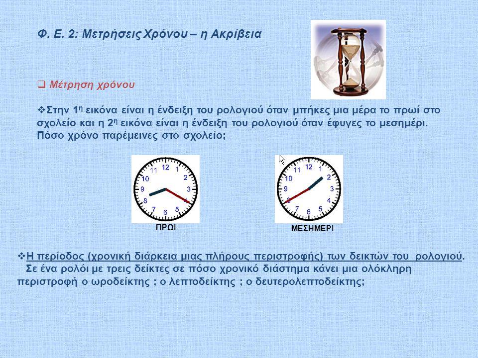 Φ. Ε. 2: Μετρήσεις Χρόνου – η Ακρίβεια