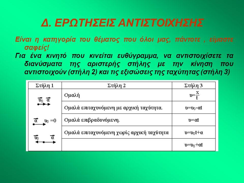 Δ. ΕΡΩΤΗΣΕΙΣ ΑΝΤΙΣΤΟΙΧΗΣΗΣ