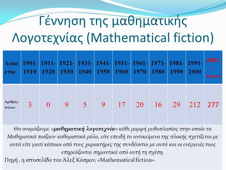 Γέννηση της μαθηματικής Λογοτεχνίας (Mathematical fiction)