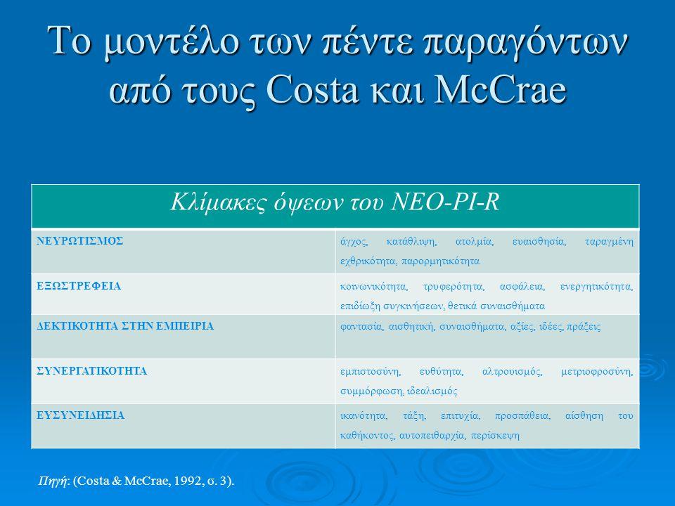 Το μοντέλο των πέντε παραγόντων από τους Costa και McCrae