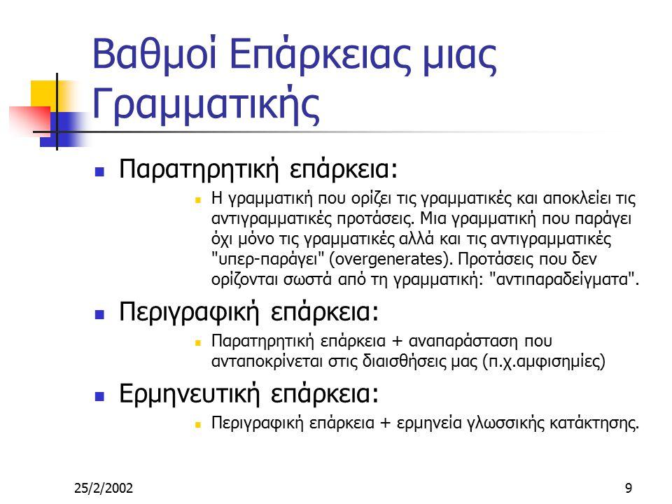 Βαθμοί Επάρκειας μιας Γραμματικής
