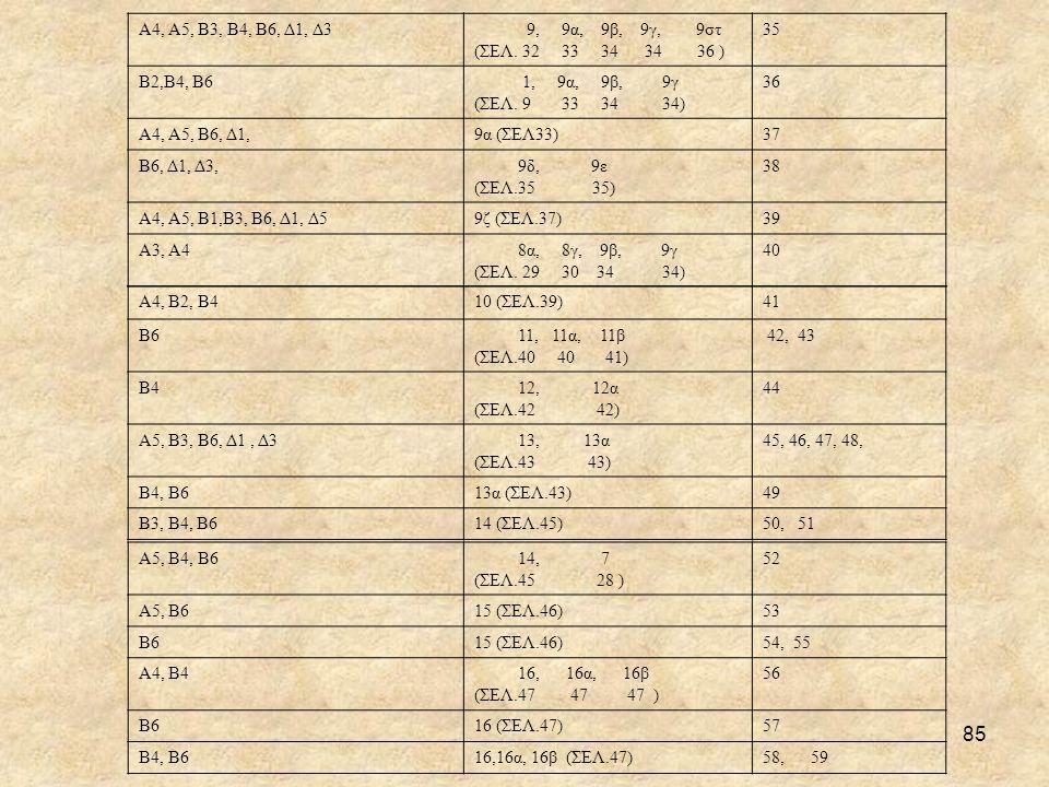 Α4, Α5, Β3, Β4, Β6, Δ1, Δ3 9, 9α, 9β, 9γ, 9στ. (ΣΕΛ. 32 33 34 34 36 )