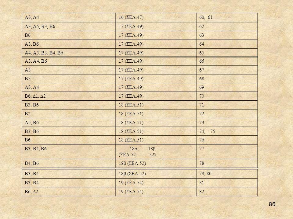 Α3, Α4 16 (ΣΕΛ.47) 60, 61. Α3, Α5, Β3, Β6. 17 (ΣΕΛ.49) 62. Β6. 63. Α3, Β6. 64. Α4, Α5, Β3, Β4, Β6.