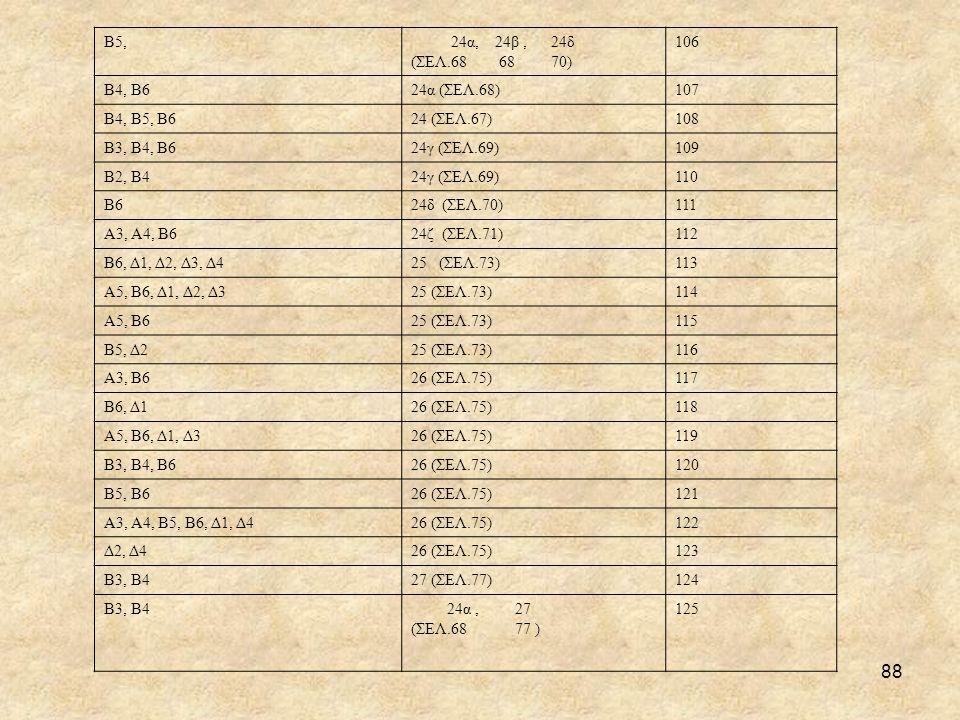 Β5, 24α, 24β , 24δ. (ΣΕΛ.68 68 70) 106. Β4, Β6. 24α (ΣΕΛ.68) 107. Β4, Β5, Β6.