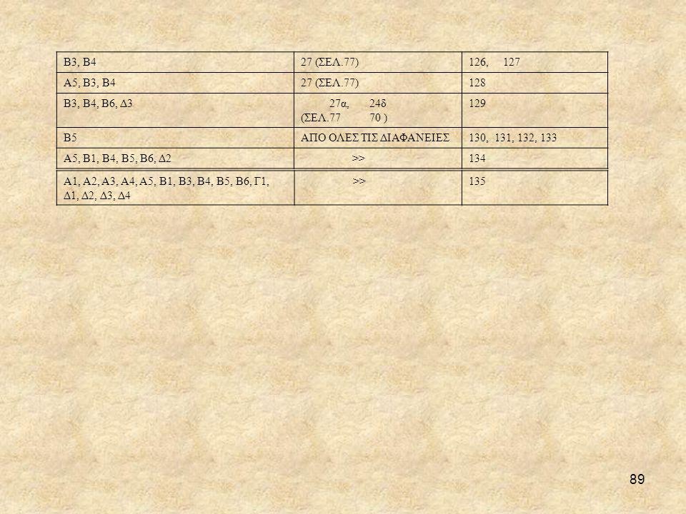 Β3, Β4 27 (ΣΕΛ.77) 126, 127. Α5, Β3, Β4. 128. Β3, Β4, Β6, Δ3. 27α, 24δ. (ΣΕΛ.77 70 )