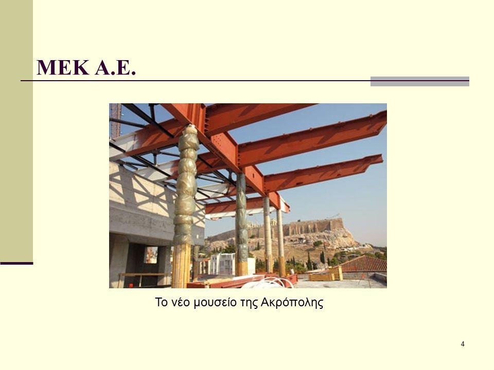ΜΕΚ Α.Ε. Το νέο μουσείο της Ακρόπολης