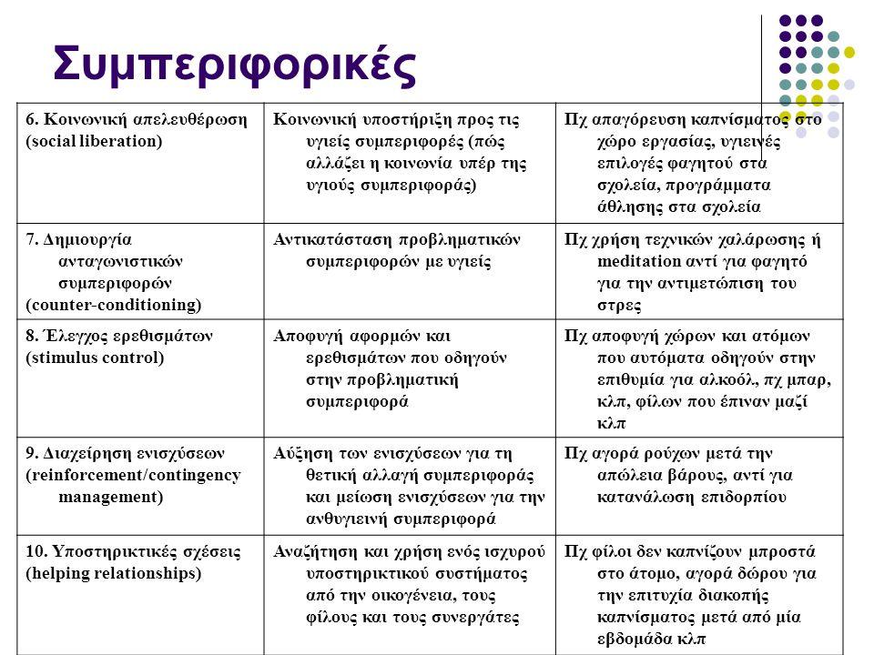 Συμπεριφορικές 6. Κοινωνική απελευθέρωση (social liberation)