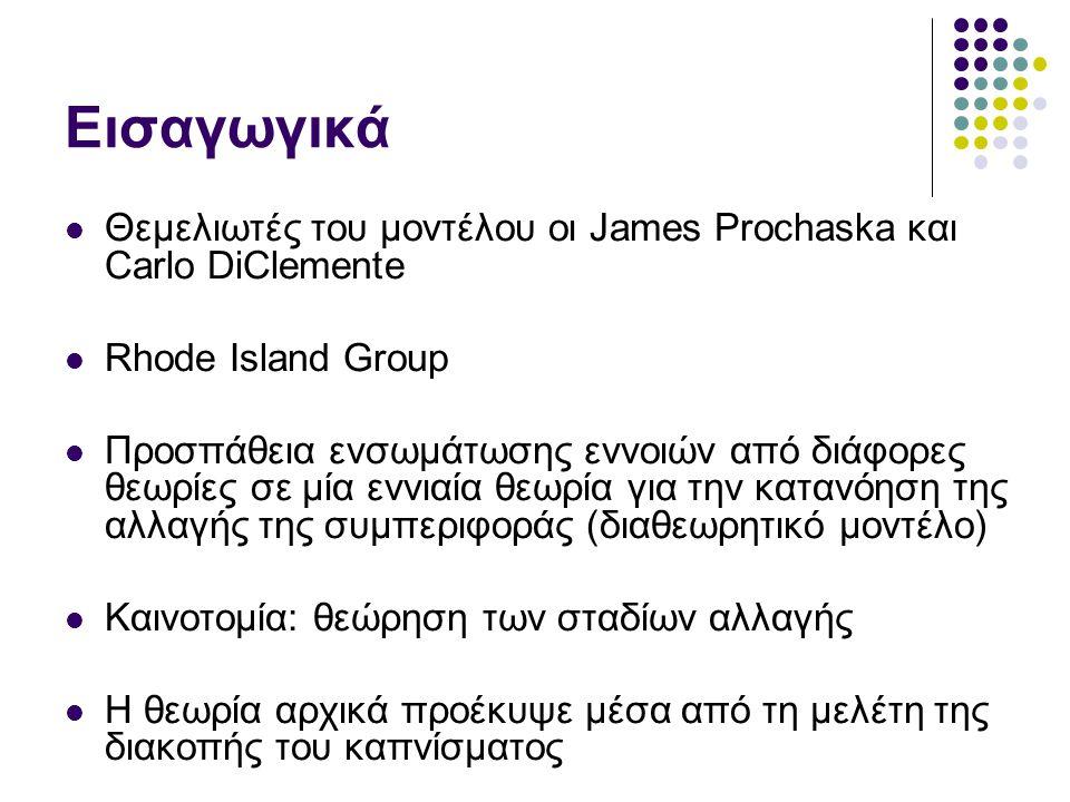 Εισαγωγικά Θεμελιωτές του μοντέλου οι James Prochaska και Carlo DiClemente. Rhode Island Group.