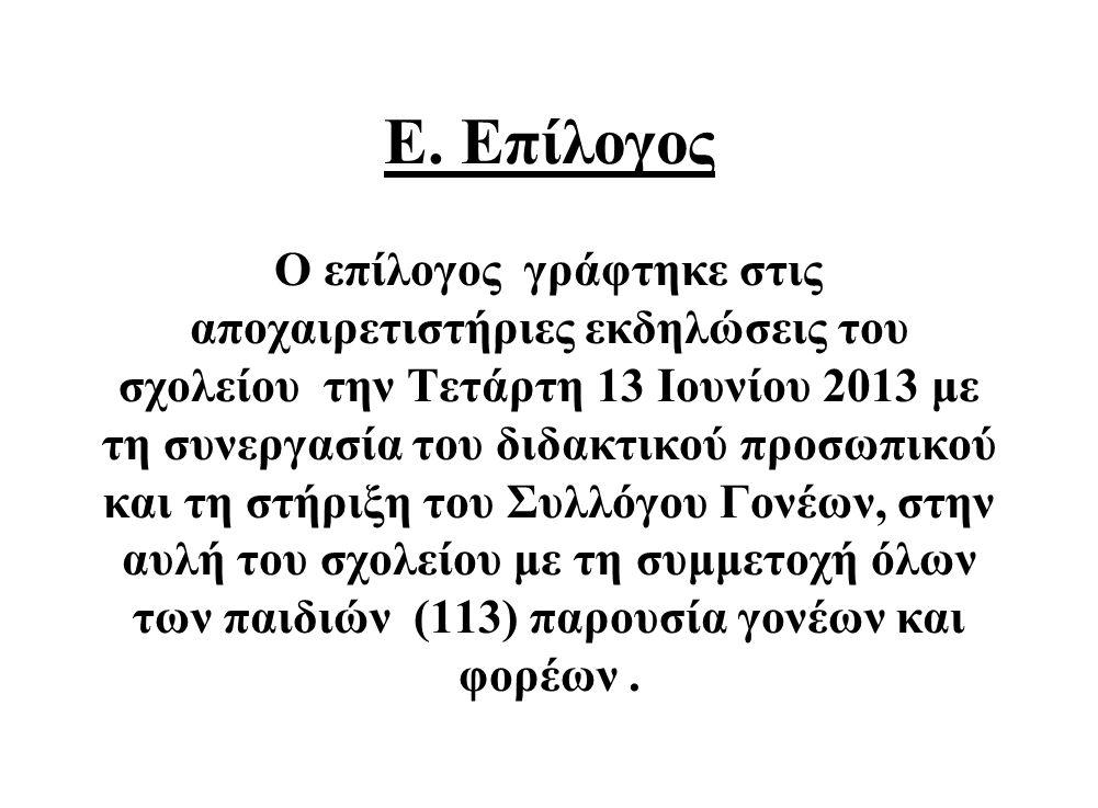 Ε. Επίλογος