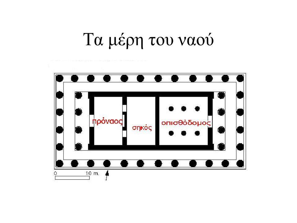 Τα μέρη του ναού