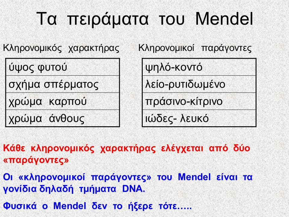 Τα πειράματα του Mendel