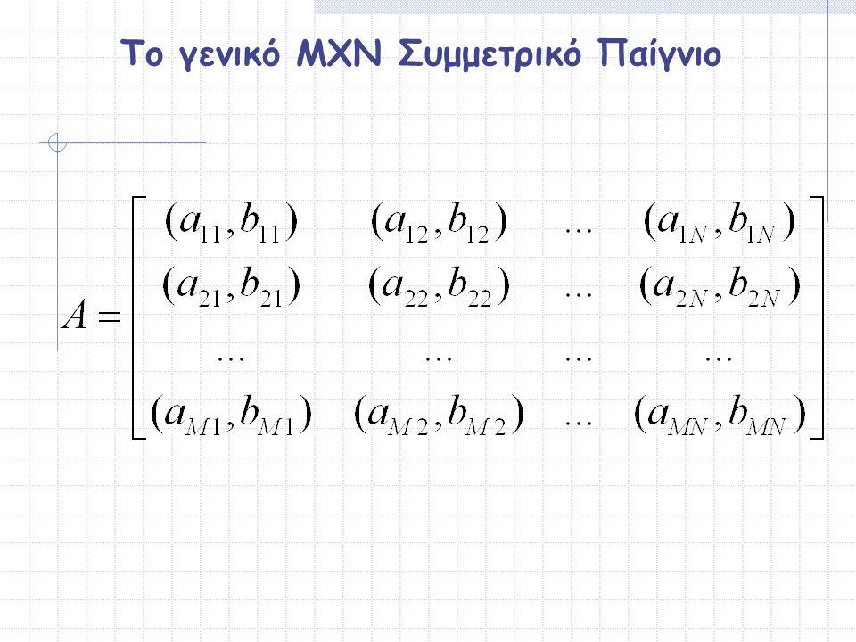 Το γενικό MΧN Συμμετρικό Παίγνιο