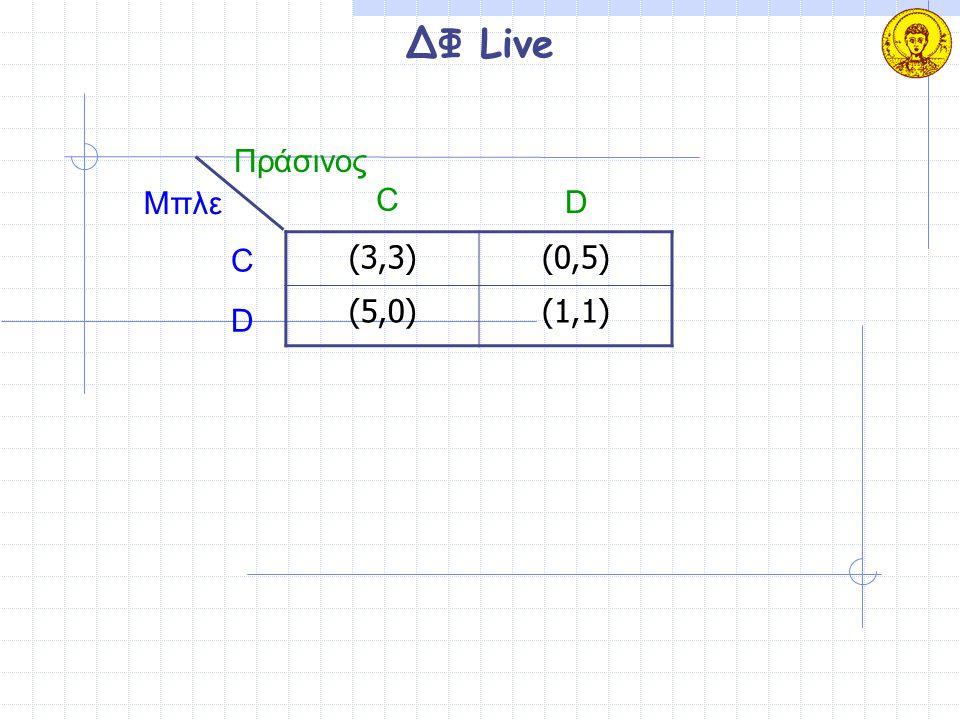 ΔΦ Live Πράσινος Μπλε C D C (3,3) (0,5) (5,0) (1,1) D