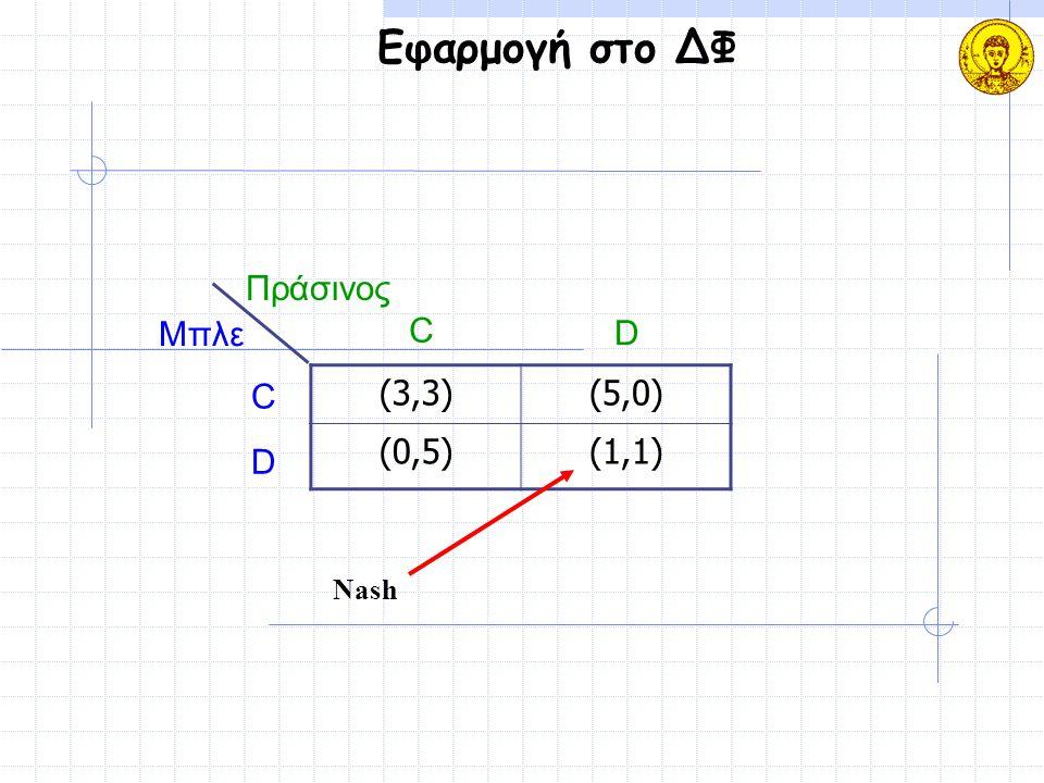 Εφαρμογή στο ΔΦ Πράσινος Μπλε C D C (3,3) (5,0) (0,5) (1,1) D Nash