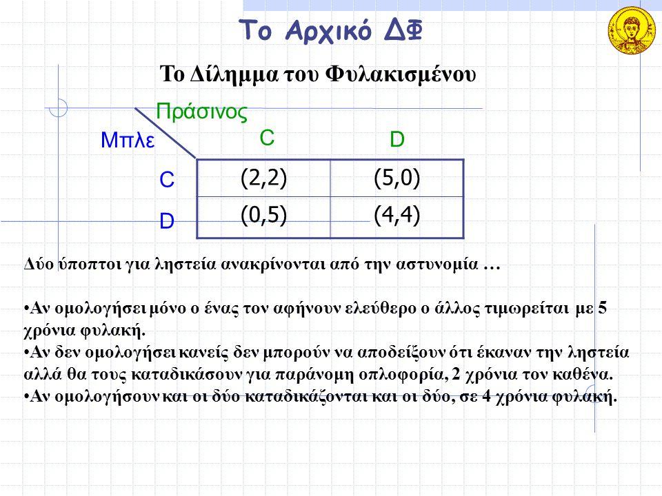 Το Αρχικό ΔΦ Το Δίλημμα του Φυλακισμένου Πράσινος Μπλε C D C (2,2)