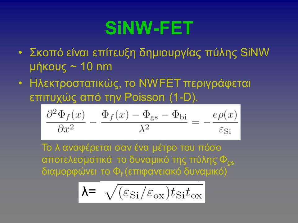SiNW-FET λ= Σκοπό είναι επίτευξη δημιουργίας πύλης SiNW μήκους ~ 10 nm