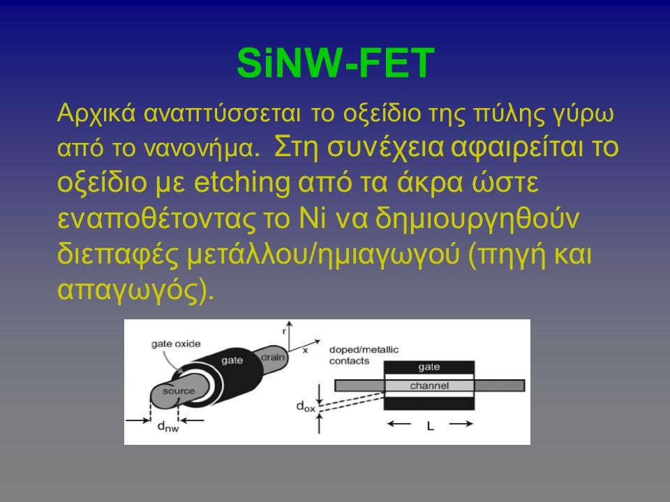 SiNW-FET