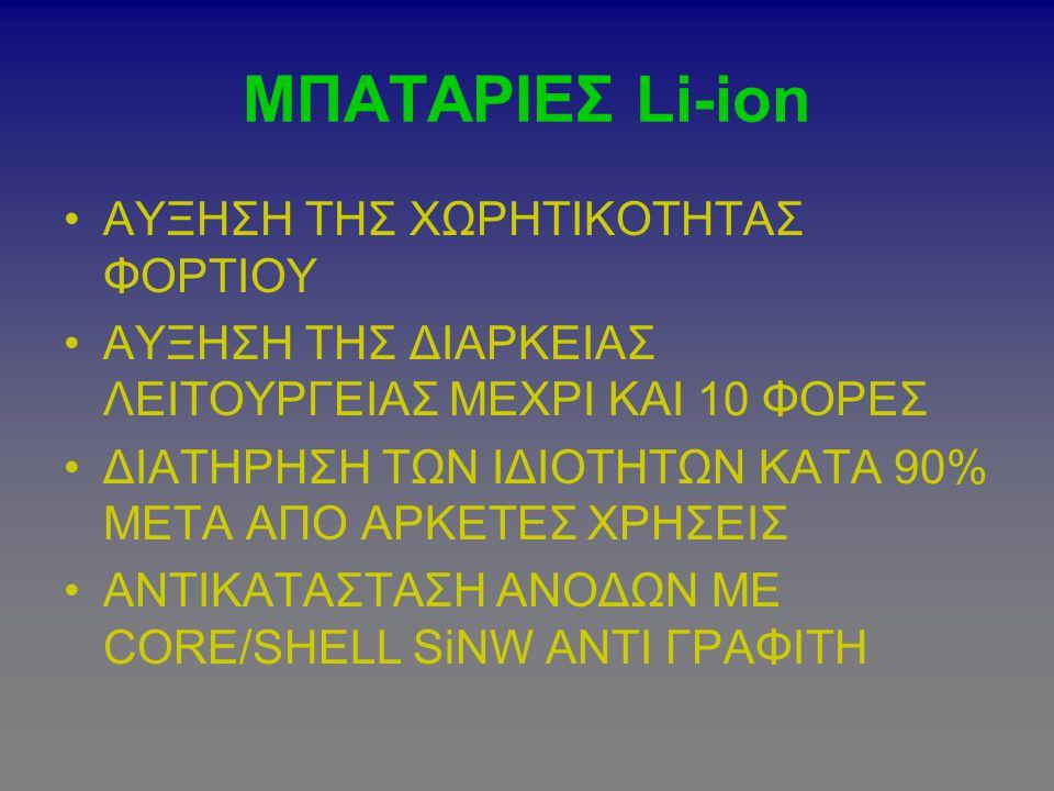 ΜΠΑΤΑΡΙΕΣ Li-ion ΑΥΞΗΣΗ ΤΗΣ ΧΩΡΗΤΙΚΟΤΗΤΑΣ ΦΟΡΤΙΟΥ