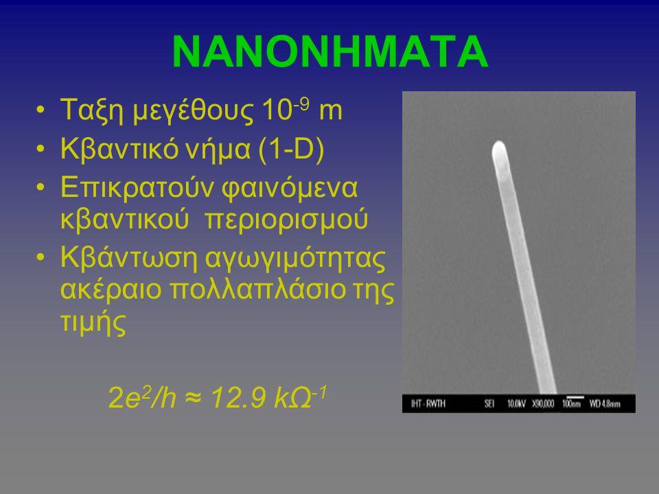 ΝANONHMATA Ταξη μεγέθους 10-9 m Κβαντικό νήμα (1-D)