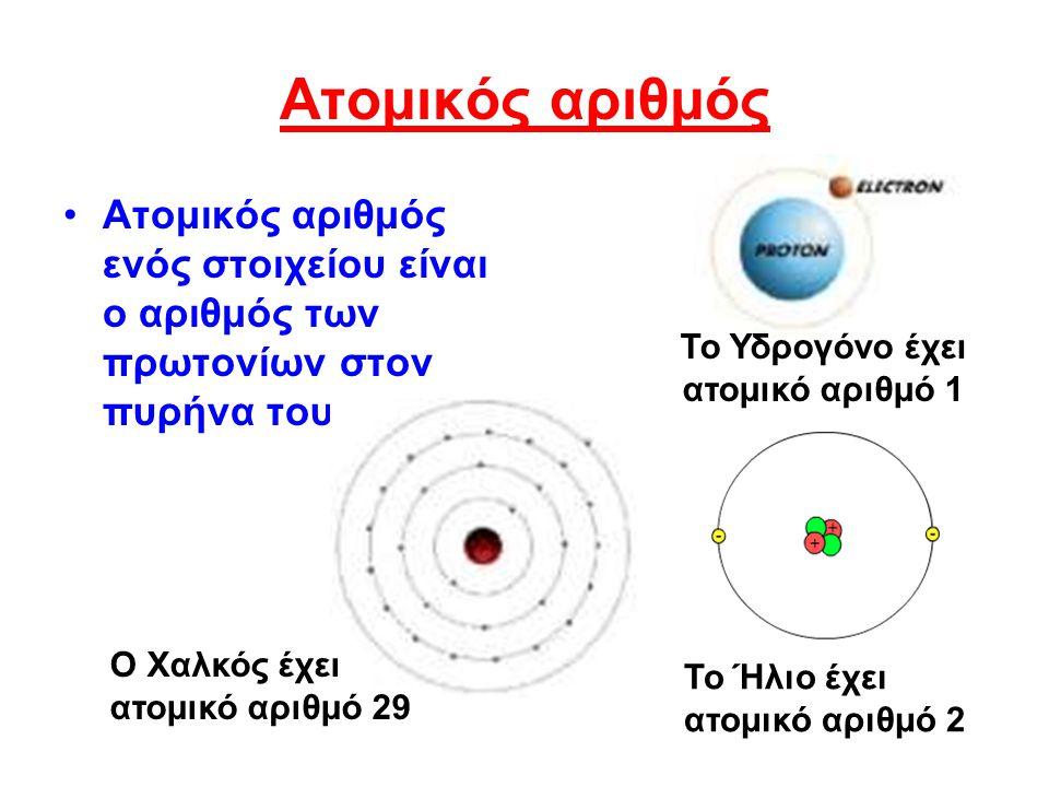 Το Υδρογόνο έχει ατομικό αριθμό 1